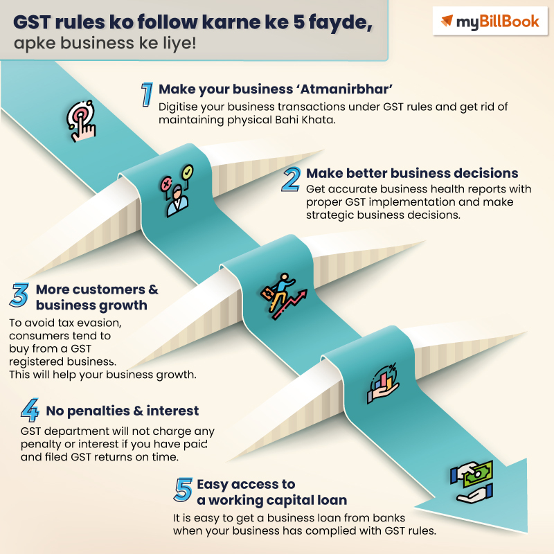 Benefits of gst compliant business