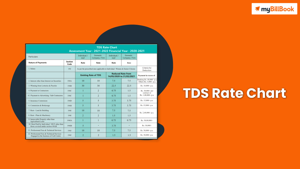 tds rate chart
